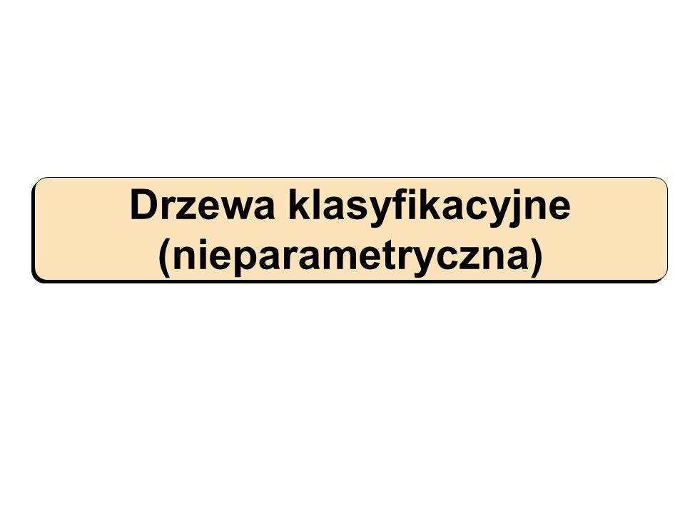 Drzewa klasyfikacyjne (nieparametryczna)
