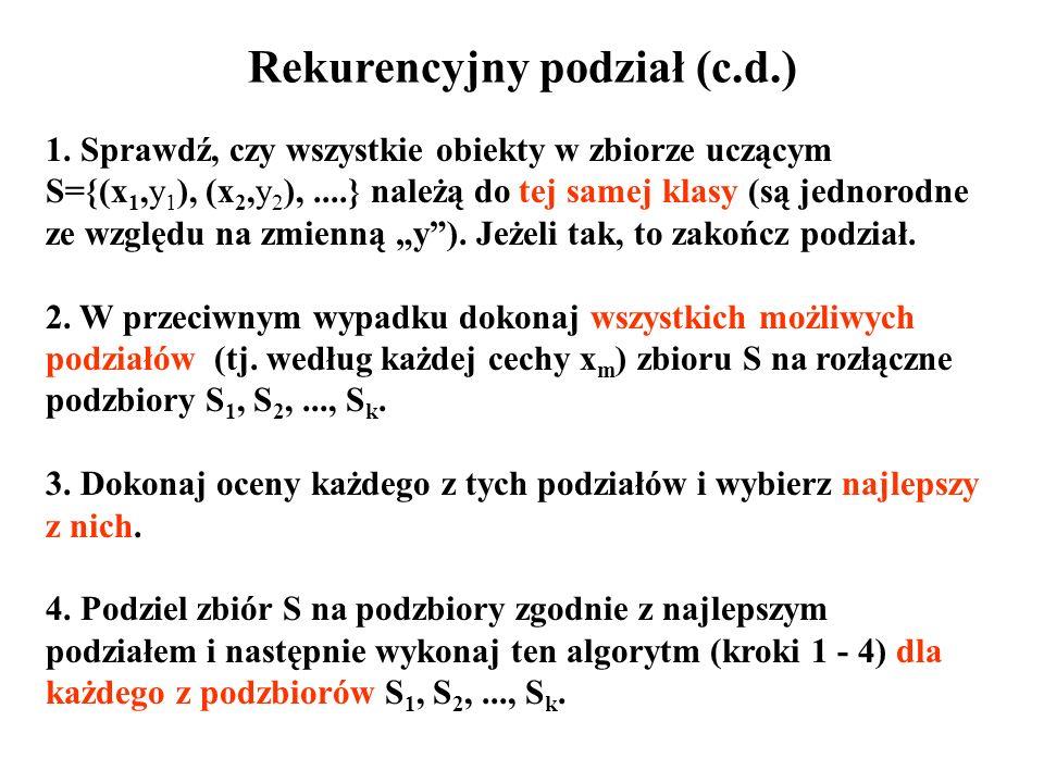 Rekurencyjny podział (c.d.) 1. Sprawdź, czy wszystkie obiekty w zbiorze uczącym S={(x 1,y 1 ), (x 2,y 2 ),....} należą do tej samej klasy (są jednorod