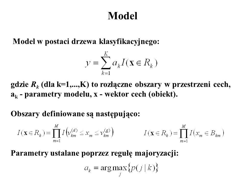 gdzie R k (dla k=1,...,K) to rozłączne obszary w przestrzeni cech, a k - parametry modelu, x - wektor cech (obiekt).