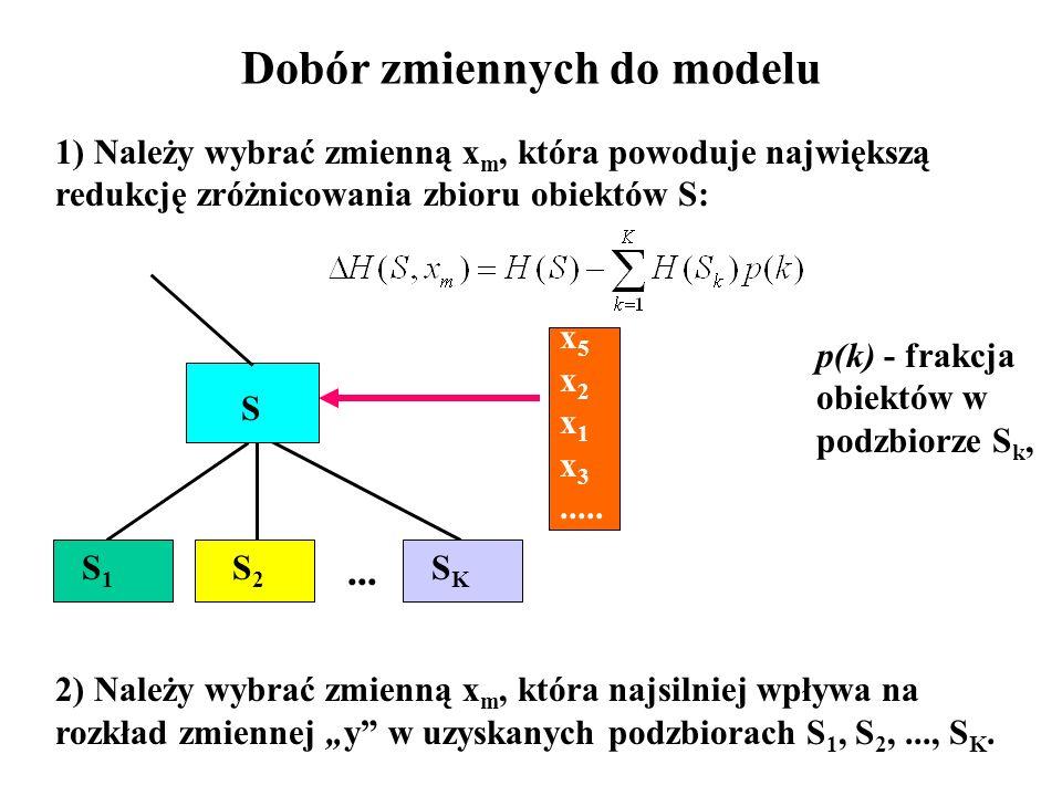 x 5 x 2 x 1 x 3..... S S1S1 SKSK S2S2... Dobór zmiennych do modelu 1) Należy wybrać zmienną x m, która powoduje największą redukcję zróżnicowania zbio