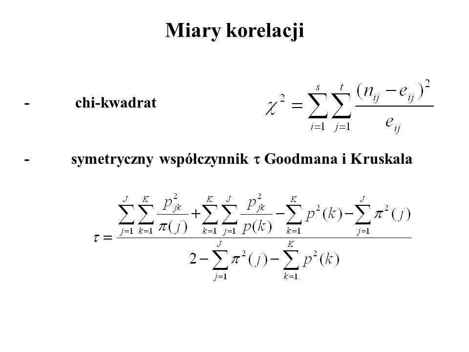 Miary korelacji - chi-kwadrat -symetryczny współczynnik  Goodmana i Kruskala
