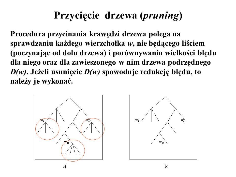 Przycięcie drzewa (pruning) Procedura przycinania krawędzi drzewa polega na sprawdzaniu każdego wierzchołka w, nie będącego liściem (poczynając od dołu drzewa) i porównywaniu wielkości błędu dla niego oraz dla zawieszonego w nim drzewa podrzędnego D(w).