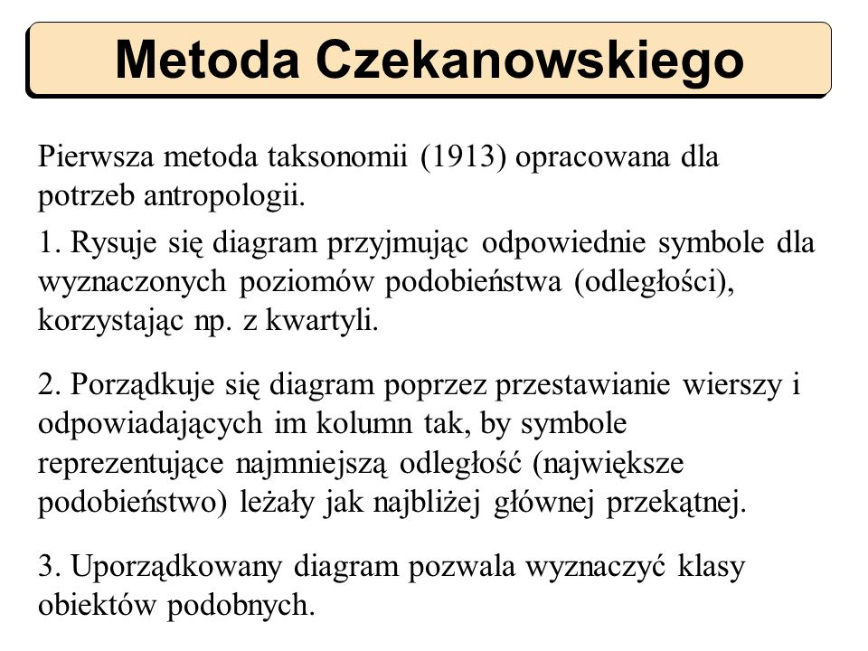 Pierwsza metoda taksonomii (1913) opracowana dla potrzeb antropologii. 1. Rysuje się diagram przyjmując odpowiednie symbole dla wyznaczonych poziomów