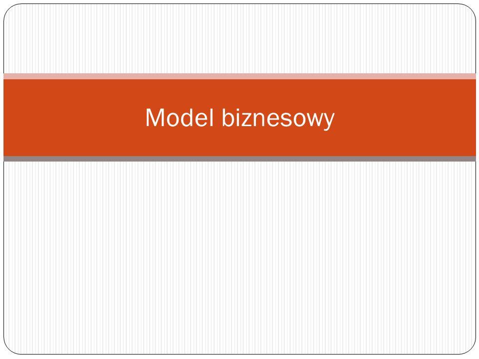 Kanały Podnosz ą ś wiadomo ść klientów na temat produktów i usług znajduj ą cych si ę w ofercie firmy.