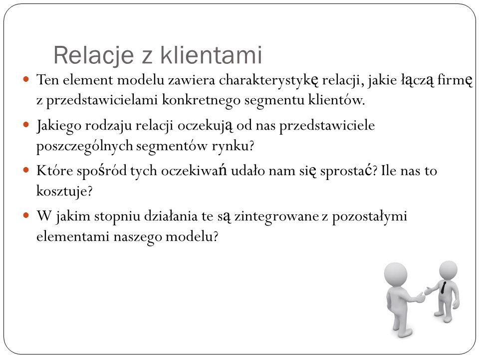 Relacje z klientami Ten element modelu zawiera charakterystyk ę relacji, jakie ł ą cz ą firm ę z przedstawicielami konkretnego segmentu klientów.