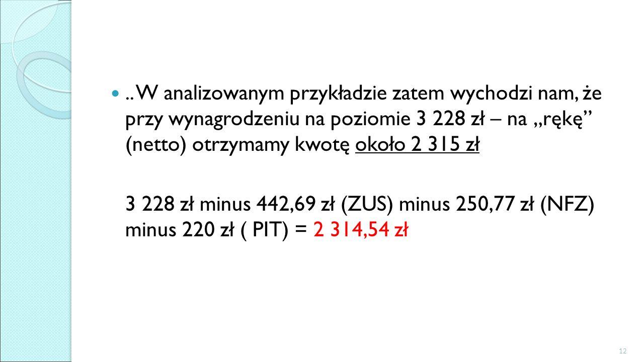 """.. W analizowanym przykładzie zatem wychodzi nam, że przy wynagrodzeniu na poziomie 3 228 zł – na """"rękę"""" (netto) otrzymamy kwotę około 2 315 zł 3 228"""