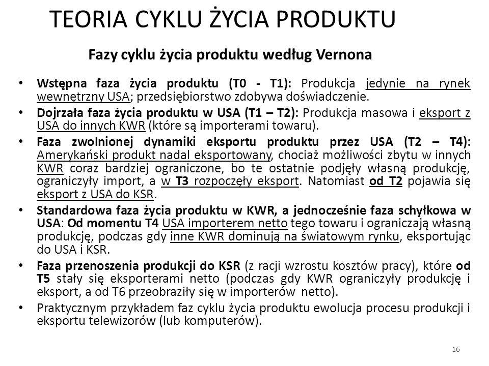 Fazy cyklu życia produktu według Vernona Wstępna faza życia produktu (T0 - T1): Produkcja jedynie na rynek wewnętrzny USA; przedsiębiorstwo zdobywa doświadczenie.