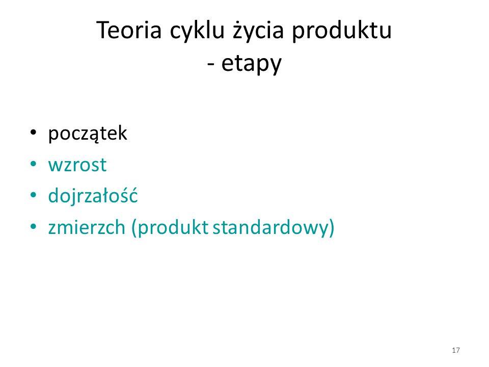 Teoria cyklu życia produktu - etapy początek wzrost dojrzałość zmierzch (produkt standardowy) 17