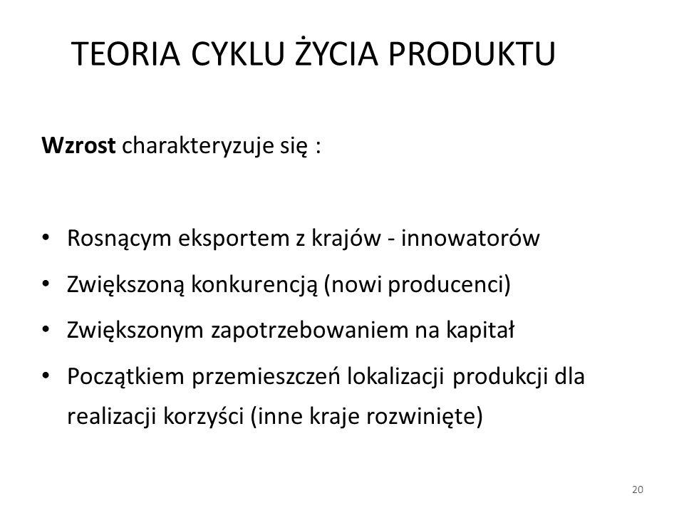 Wzrost charakteryzuje się : Rosnącym eksportem z krajów - innowatorów Zwiększoną konkurencją (nowi producenci) Zwiększonym zapotrzebowaniem na kapitał Początkiem przemieszczeń lokalizacji produkcji dla realizacji korzyści (inne kraje rozwinięte) 20 TEORIA CYKLU ŻYCIA PRODUKTU