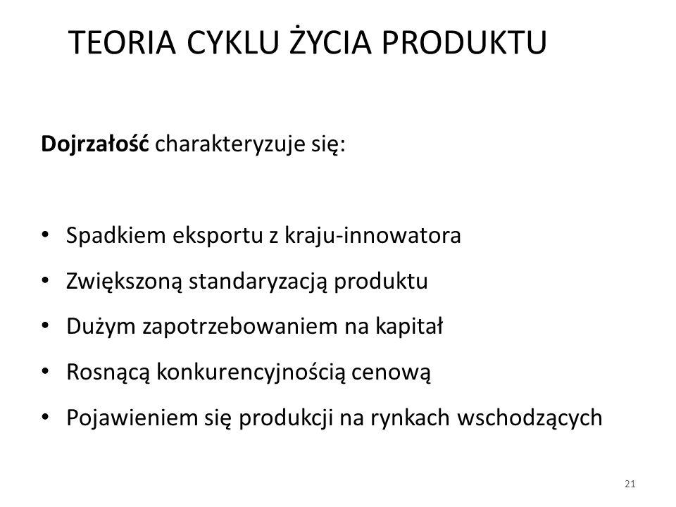 Dojrzałość charakteryzuje się: Spadkiem eksportu z kraju-innowatora Zwiększoną standaryzacją produktu Dużym zapotrzebowaniem na kapitał Rosnącą konkurencyjnością cenową Pojawieniem się produkcji na rynkach wschodzących 21 TEORIA CYKLU ŻYCIA PRODUKTU