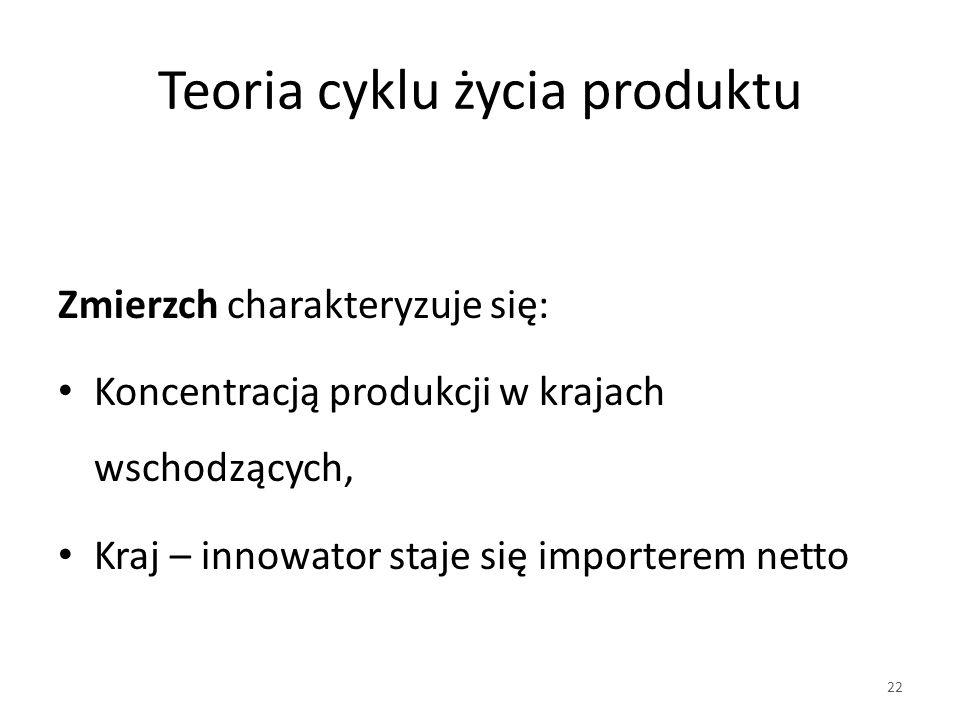 Zmierzch charakteryzuje się: Koncentracją produkcji w krajach wschodzących, Kraj – innowator staje się importerem netto Teoria cyklu życia produktu 22