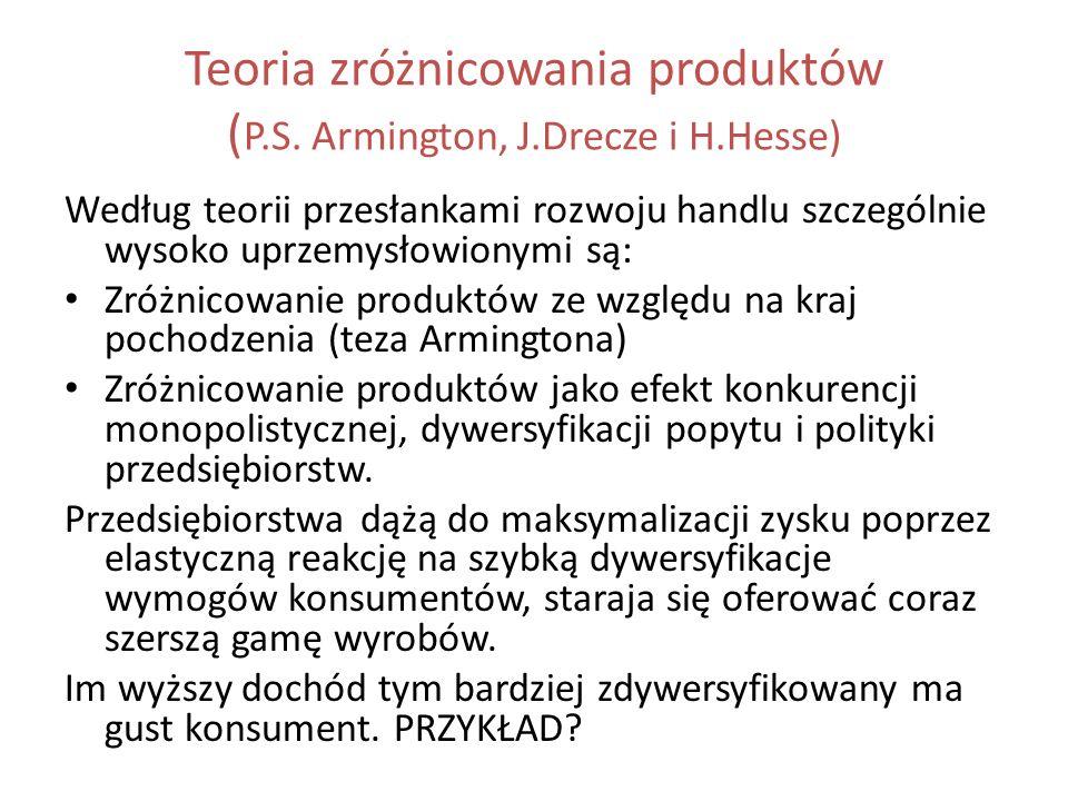 Teoria zróżnicowania produktów ( P.S.