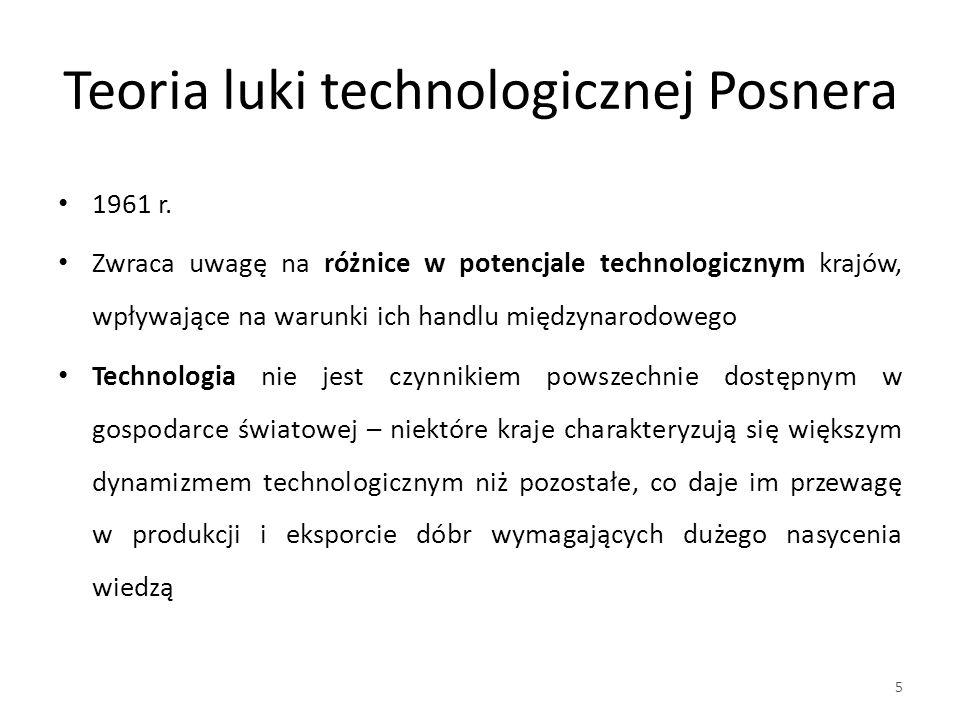 Teoria luki technologicznej Posnera 1961 r.