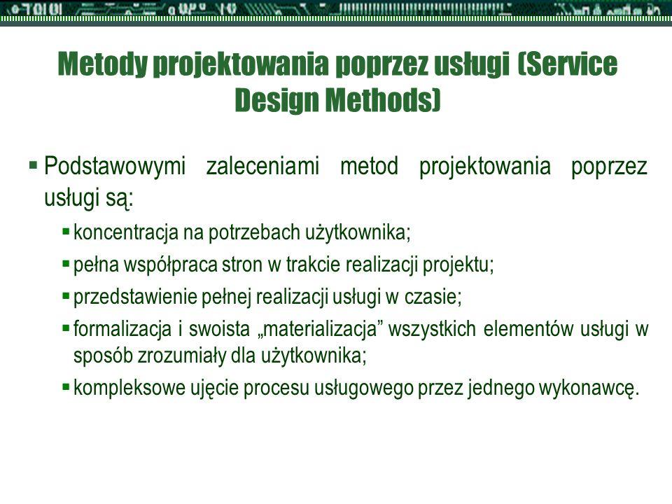 """Metody projektowania poprzez usługi (Service Design Methods)  Podstawowymi zaleceniami metod projektowania poprzez usługi są:  koncentracja na potrzebach użytkownika;  pełna współpraca stron w trakcie realizacji projektu;  przedstawienie pełnej realizacji usługi w czasie;  formalizacja i swoista """"materializacja wszystkich elementów usługi w sposób zrozumiały dla użytkownika;  kompleksowe ujęcie procesu usługowego przez jednego wykonawcę."""