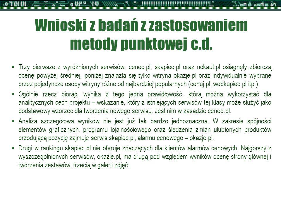 Wnioski z badań z zastosowaniem metody punktowej c.d.  Trzy pierwsze z wyróżnionych serwisów: ceneo.pl, skapiec.pl oraz nokaut.pl osiągnęły zbiorczą