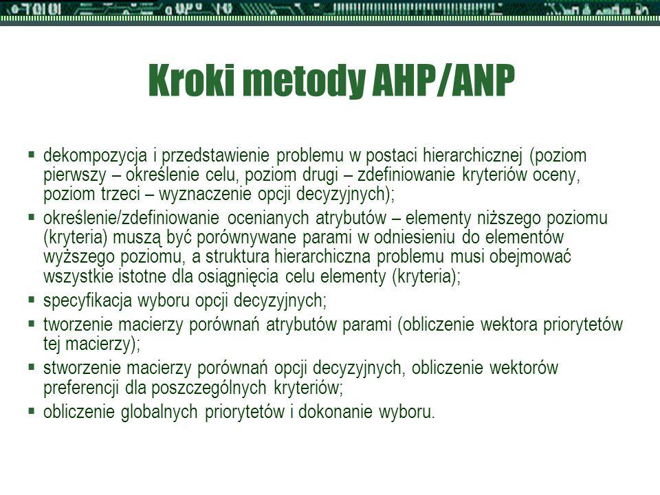 Kroki metody AHP/ANP  dekompozycja i przedstawienie problemu w postaci hierarchicznej (poziom pierwszy – określenie celu, poziom drugi – zdefiniowani