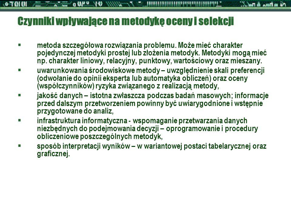Czynniki wpływające na metodykę oceny i selekcji  metoda szczegółowa rozwiązania problemu.