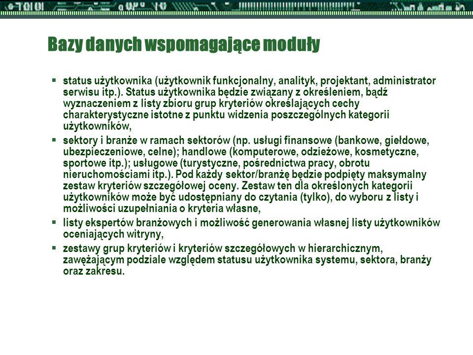 Bazy danych wspomagające moduły  status użytkownika (użytkownik funkcjonalny, analityk, projektant, administrator serwisu itp.).
