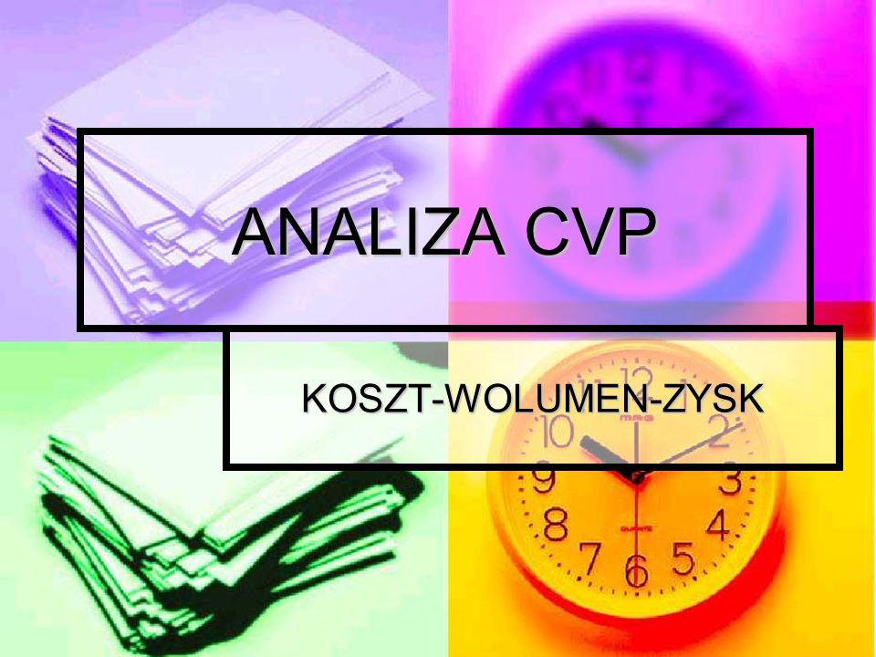 ANALIZA CVP KOSZT-WOLUMEN-ZYSK