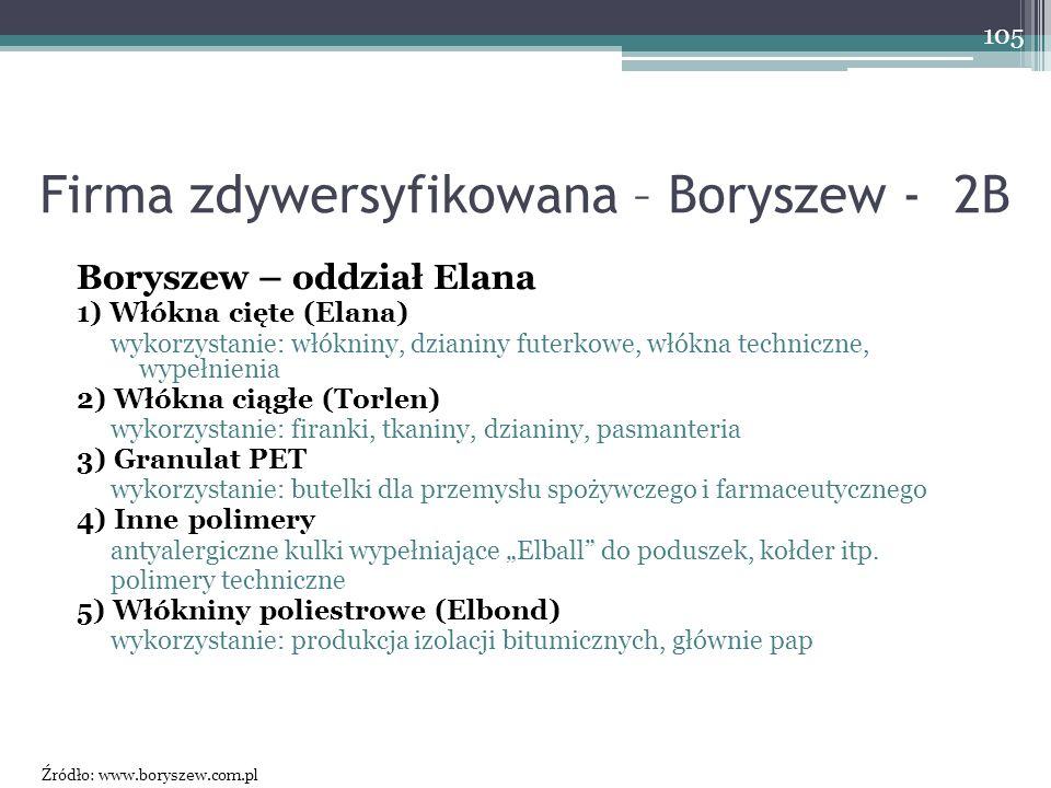 Firma zdywersyfikowana – Boryszew - 2B Boryszew – oddział Elana 1) Włókna cięte (Elana) wykorzystanie: włókniny, dzianiny futerkowe, włókna techniczne