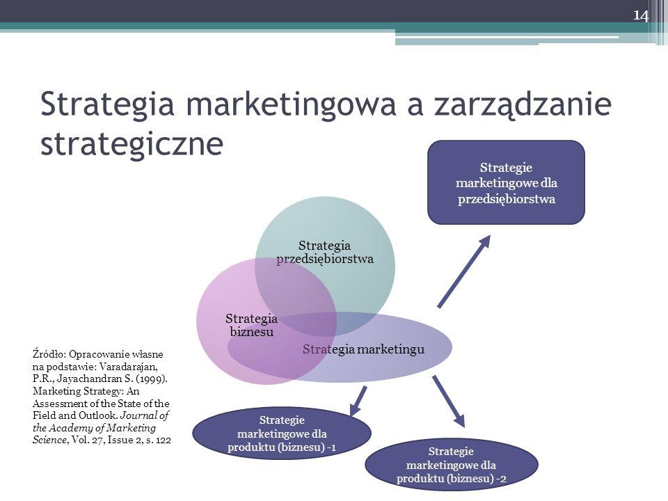 Strategia marketingowa a zarządzanie strategiczne Strategia przedsiębiorstwa Strategia marketingu Strategia biznesu Strategie marketingowe dla przedsi