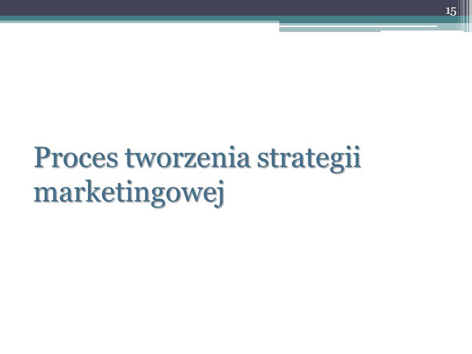 Proces tworzenia strategii marketingowej 15