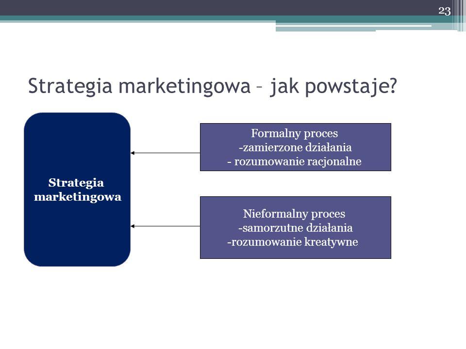 Strategia marketingowa – jak powstaje? Strategia marketingowa Formalny proces -zamierzone działania - rozumowanie racjonalne Nieformalny proces -samor