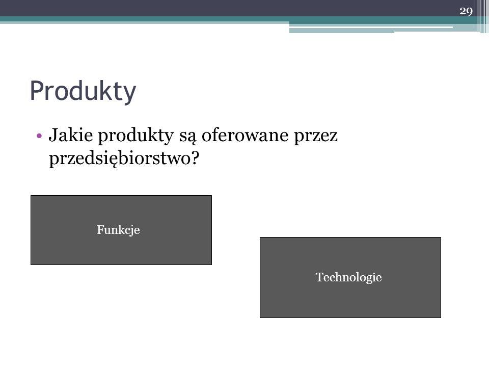 Produkty Jakie produkty są oferowane przez przedsiębiorstwo? Funkcje Technologie 29