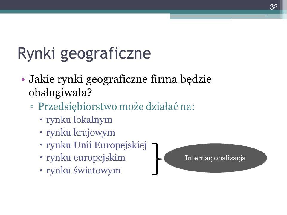 Rynki geograficzne Jakie rynki geograficzne firma będzie obsługiwała? ▫Przedsiębiorstwo może działać na:  rynku lokalnym  rynku krajowym  rynku Uni