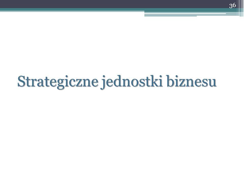 Strategiczne jednostki biznesu 36