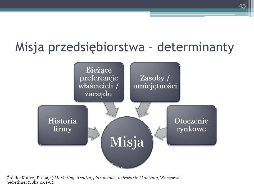 Misja przedsiębiorstwa – determinanty Misja Historia firmy Bieżące preferencje właścicieli / zarządu Zasoby / umiejętności Otoczenie rynkowe 45 Źródło
