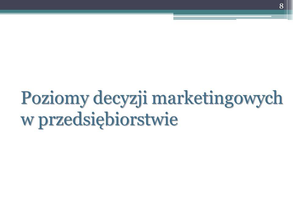 Poziomy decyzji marketingowych w przedsiębiorstwie 8