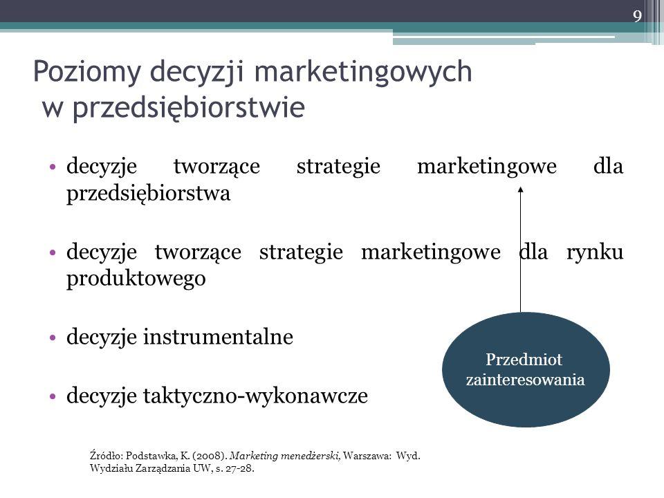 decyzje tworzące strategie marketingowe dla przedsiębiorstwa decyzje tworzące strategie marketingowe dla rynku produktowego decyzje instrumentalne dec