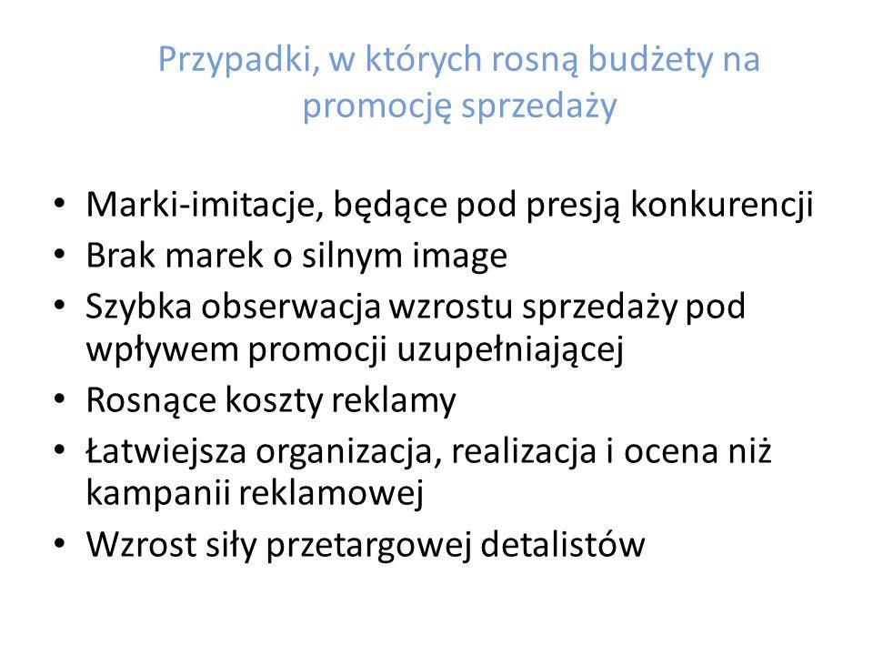 Macierz wykorzystania promocji sprzedaży w zależności od typów marek FunkcjonalnośćUżyteczność wyróżniaj ąca Marki o wyróżniając ej użytecznoś ci Marki perły standardo wa Marki imitacje Marki o silnym image nietak Czy marka mówi coś o użytkowniku Źródło: J.Kall, Promocja sprzedaży czyli jak sprzedać więcej, Business Press, Warszawa 1995