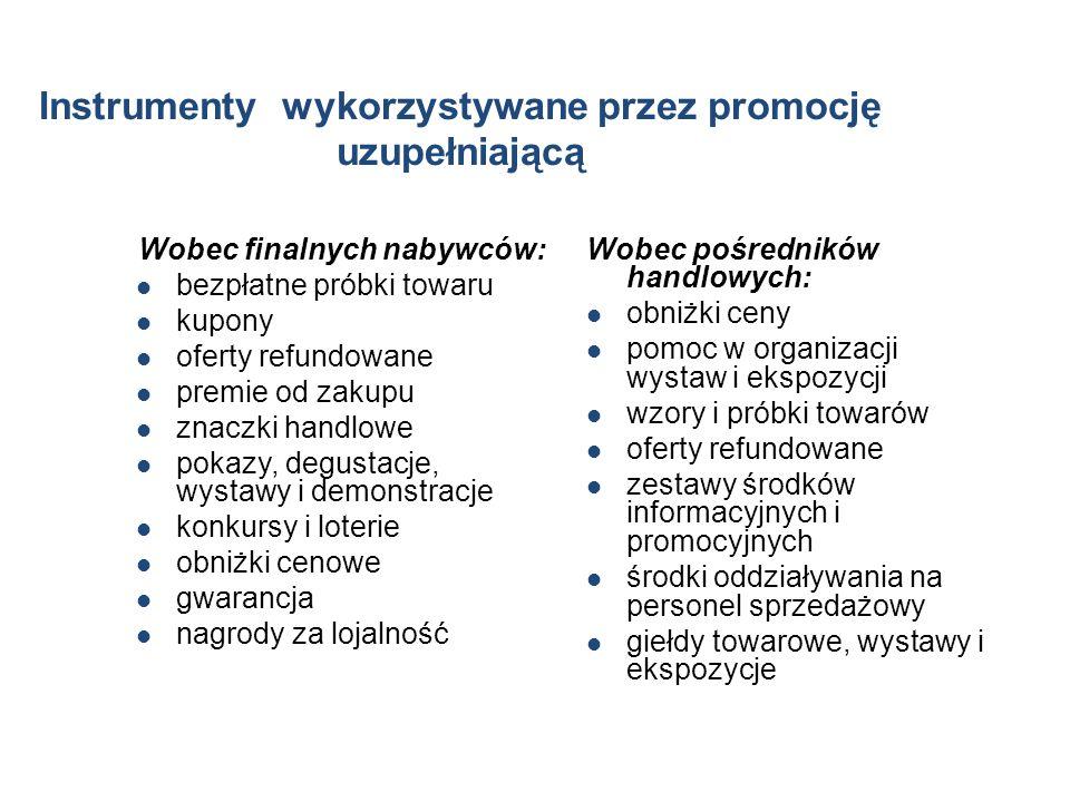 Klasyfikacja instrumentów promocji sprzedaży Ze względu na inicjatora i beneficjenta Promocja handlowa – prowadzona przez producenta, nakierowana na pośredników handlowych Promocja konsumencka - prowadzona przez producenta, nakierowana na konsumenta indywidualnego Promocja detalisty - prowadzona przez detalistę, nakierowana na konsumenta indywidualnego Promocja nakierowana na personel sprzedażowy - prowadzona przez producenta, nakierowana na własnych sprzedawców