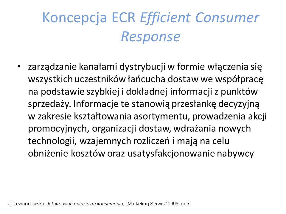Historia Sytuacja gospodarcza w latach 90-tych, Zmiany w podejściu strategii JIT Just in Time, QR Quick Response oraz Relationship Marketing, Kolejny poziom powyższych koncepcji to ECR