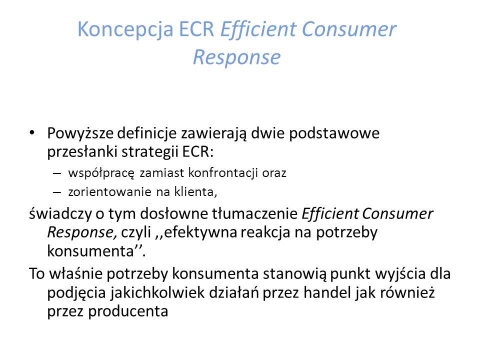 Koncepcja ECR Efficient Consumer Response  nowoczesną strategię łańcucha dostaw realizowaną na bazie partnerstwa jego uczestników, polegającą na zsynchronizowanym zarządzaniu podażą i popytem przy zaangażowaniu technologii wspomagających przepływy produktów, informacji i środków finansowych, w celu podnoszenia konkurencyjności całego łańcucha dostaw oraz maksymalizacji korzyści wszystkich uczestników łańcucha przy wzroście zadowolenia ostatecznego odbiorcy K.