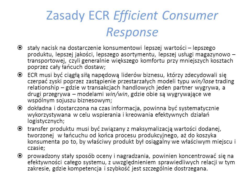Koncepcja ECR Efficient Consumer Response Powyższe definicje zawierają dwie podstawowe przesłanki strategii ECR: – współpracę zamiast konfrontacji oraz – zorientowanie na klienta, świadczy o tym dosłowne tłumaczenie Efficient Consumer Response, czyli,,efektywna reakcja na potrzeby konsumenta''.