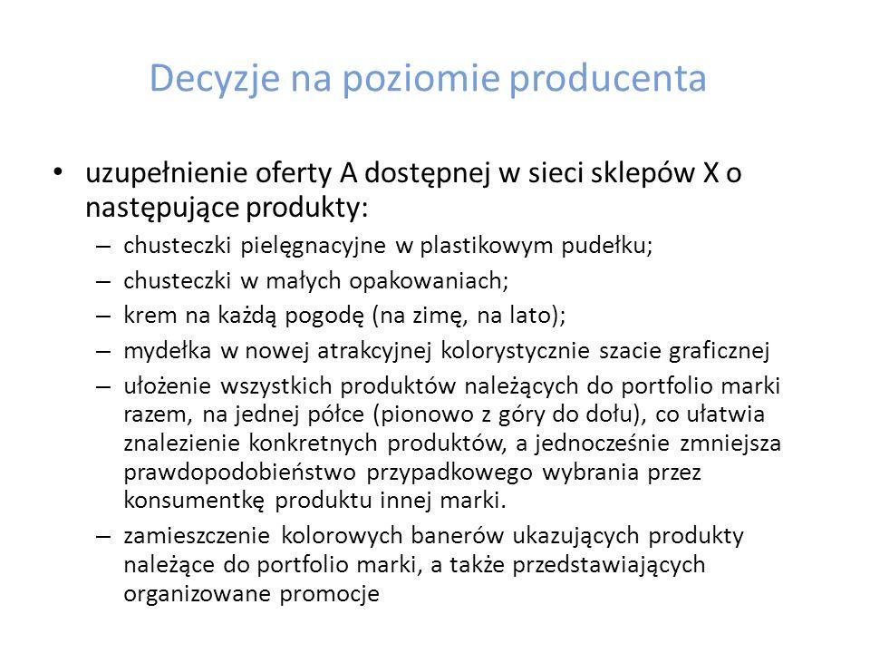 Hierarchia kryteriów istotnych przy wyborze kosmetyków,,baby category''