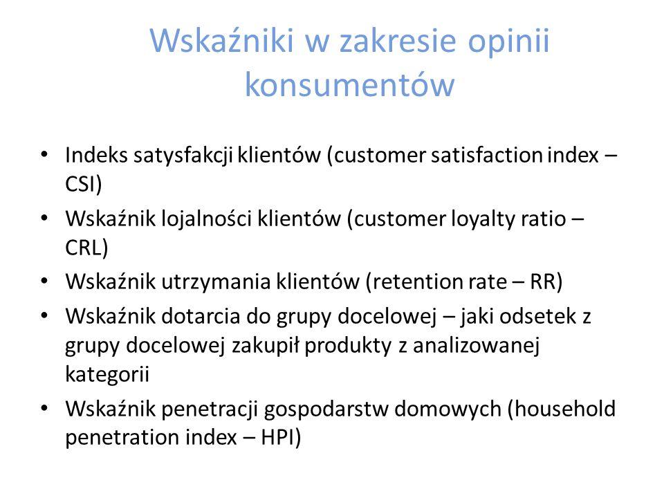 Cele dla kategorii Na tym etapie ustalane są wskaźniki, na podstawie których będzie oceniana skuteczność projektu
