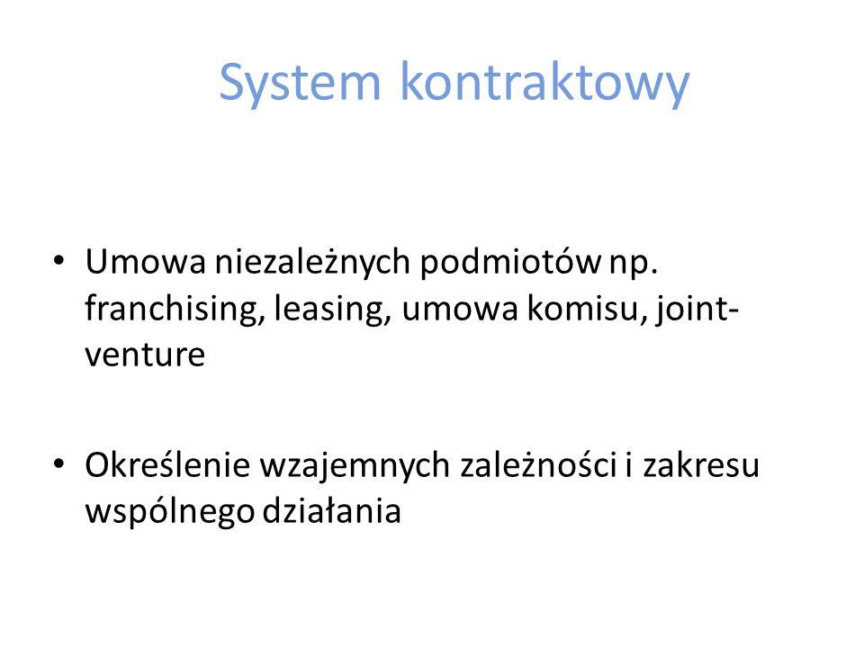 System administrowany Nadrzędność jednego podmiotu nad innym Wspólnota interesów firmy