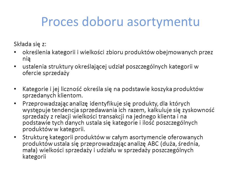 Asortymentowe taktyki kategorii Na działania w zakresie zarządzania asortymentem składają się czynności związane z doborem asortymentu oraz jego rozmieszczeniem przestrzennym i sposobem prezentacji w miejscu sprzedaży.