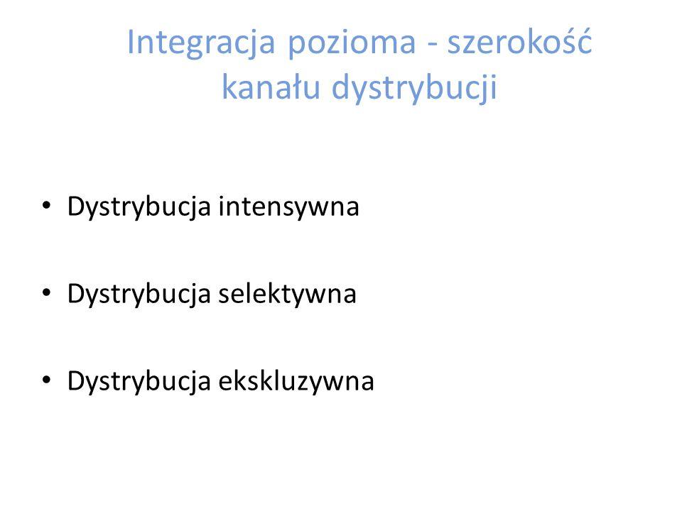 System kontraktowy Umowa niezależnych podmiotów np.