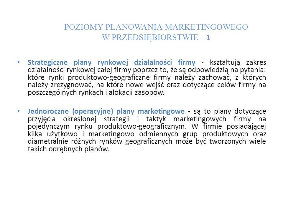 Strategie przedsiębiorstw handlowych zorientowanych na klienta Plan strategiczny Plan operacyjny Plan instrumentalny