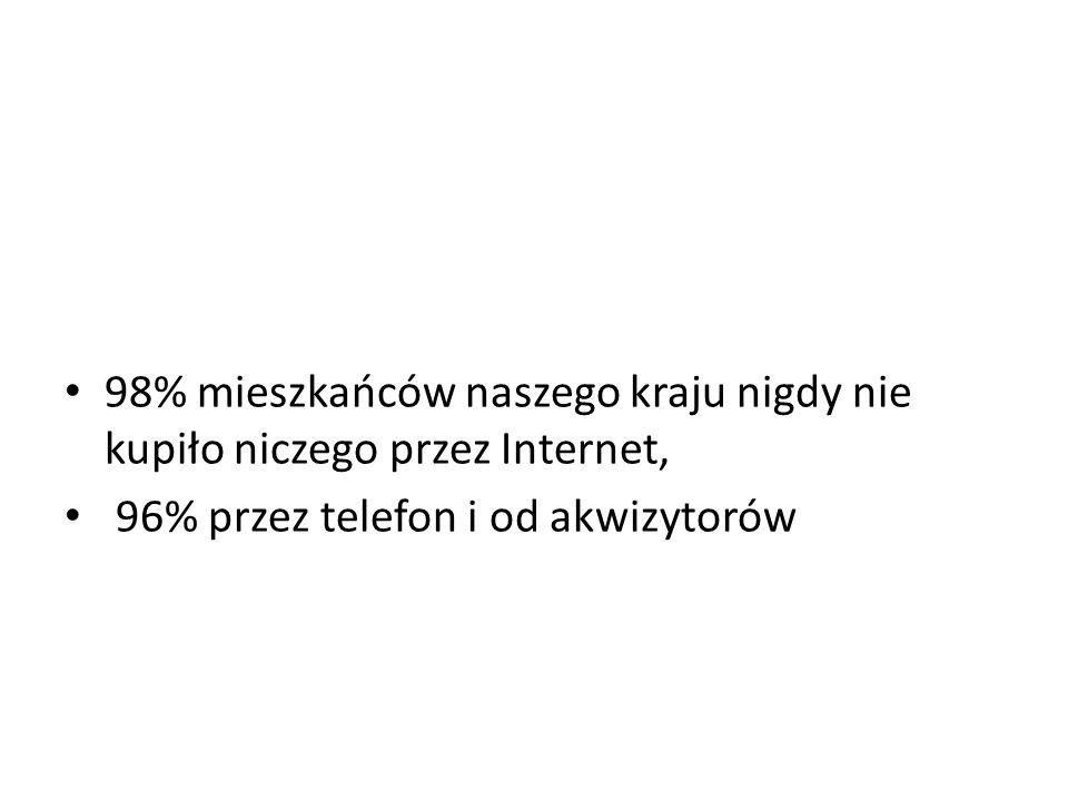 Tygodniowe zakupy Polaków, Niemców i Czechów w roku 2010
