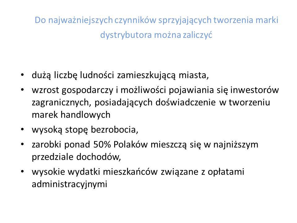 Zmieniający się status życia ludności w Polsce