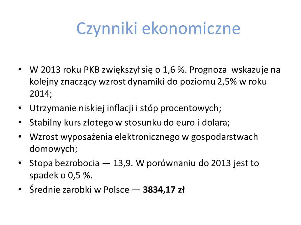 Do najważniejszych czynników sprzyjających tworzenia marki dystrybutora można zaliczyć dużą liczbę ludności zamieszkującą miasta, wzrost gospodarczy i możliwości pojawiania się inwestorów zagranicznych, posiadających doświadczenie w tworzeniu marek handlowych wysoką stopę bezrobocia, zarobki ponad 50% Polaków mieszczą się w najniższym przedziale dochodów, wysokie wydatki mieszkańców związane z opłatami administracyjnymi