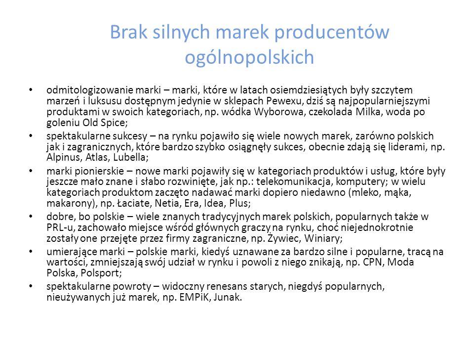 CZYNNIKI ZWIĄZANE Z PODAŻĄ: brak silnych marek producentów ogólnopolskich, niski stopień koncentracji podaży, występowanie luki podażowej, relatywnie wysoki poziom cen marek produktowych,