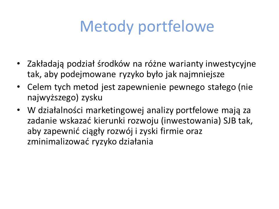 Rodzaje planów operacyjnych Na przykład Grupa Metro może przygotować plan dla: Sieci Makro Cash Real Media Markt Saturn Reedcon.com Dla działalności w woj.