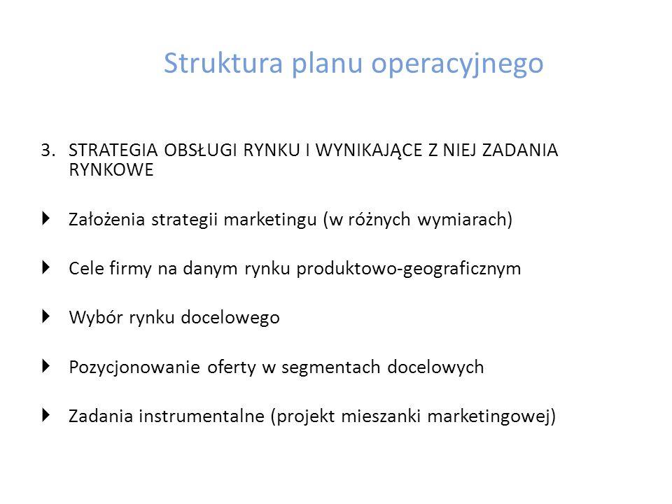 Struktura planu operacyjnego 1.ZDEFINIOWANIE RYNKU PRODUKTOWO-GEOGRAFICZNEGO 2.ANALIZA SYTUACJI RYNKOWEJ  Analiza zewnętrzna: nabywców, popytu, konkurencji, systemu dystrybucji, systemu zaopatrzenia, makrootoczenia  Analiza wewnętrzna: określenie pozycji rynkowej, analiza struktury sprzedaży, charakterystyka dotychczasowej działalności marketingowej  Analiza problemów marketingowych (SWOT)